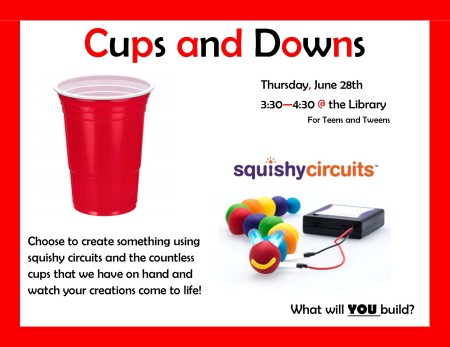 Cups and Downs Flyer (2)